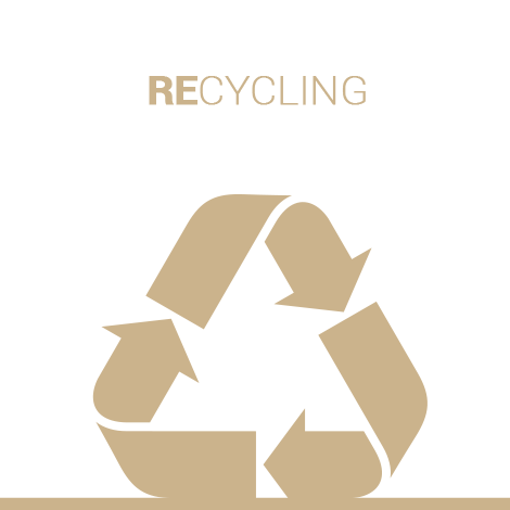 Afvalrecycling